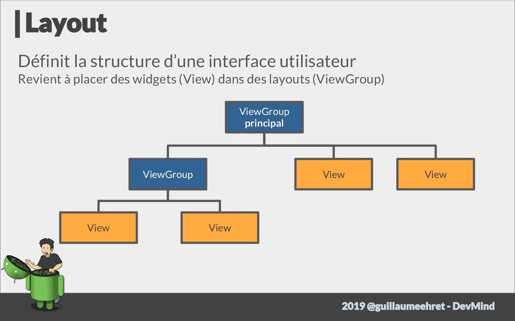 Définit la structure d'une interface utilisateu...