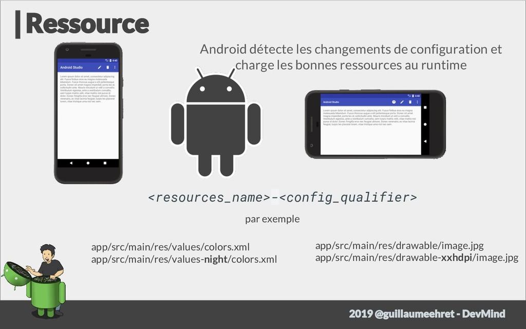 Android détecte les changements de configuratio...