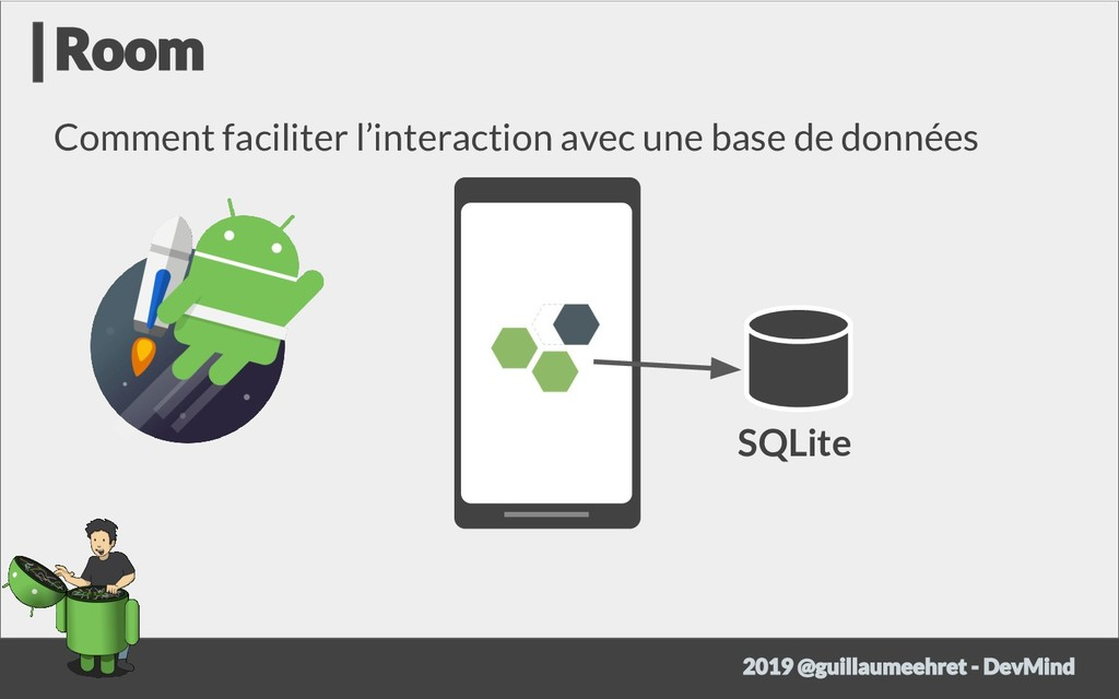 Comment faciliter l'interaction avec une base d...