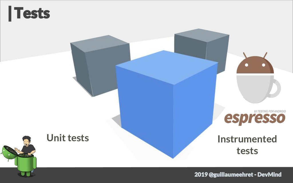 Unit tests Instrumented tests