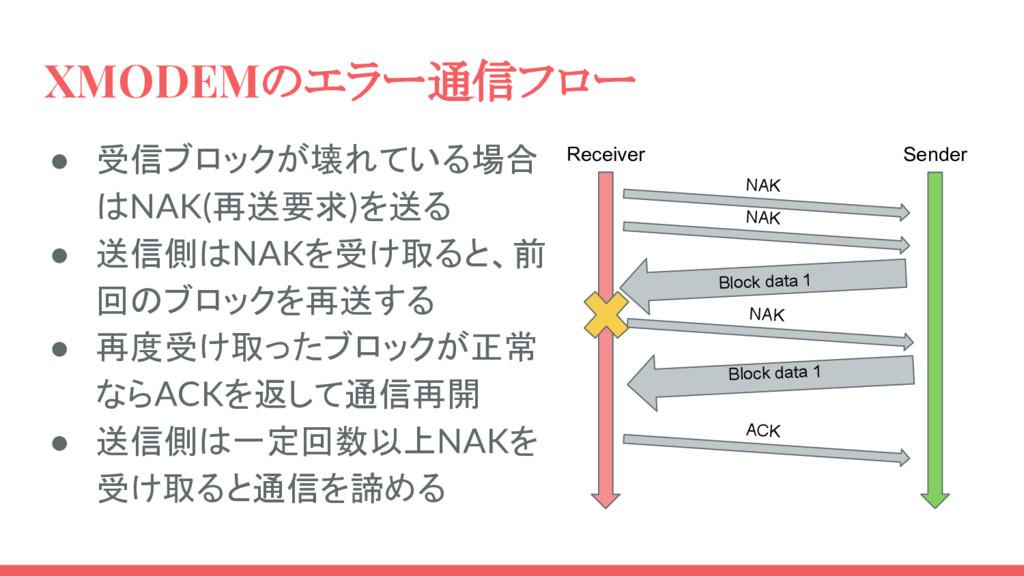 XMODEMのエラー通信フロー ● 受信ブロックが壊れている場合 はNAK(再送要求)を送る ...
