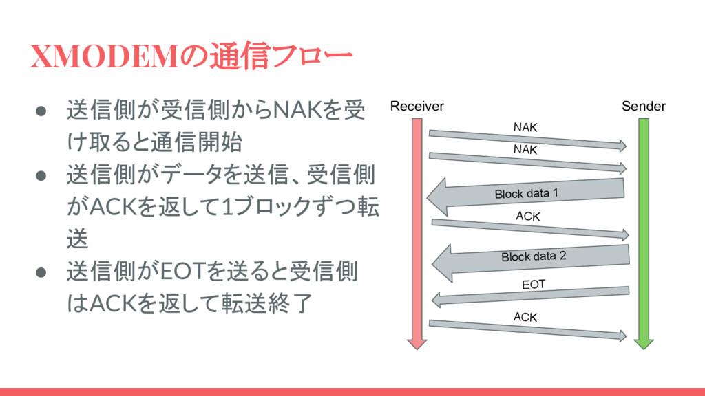 XMODEMの通信フロー ● 送信側が受信側からNAKを受 け取ると通信開始 ● 送信側がデー...