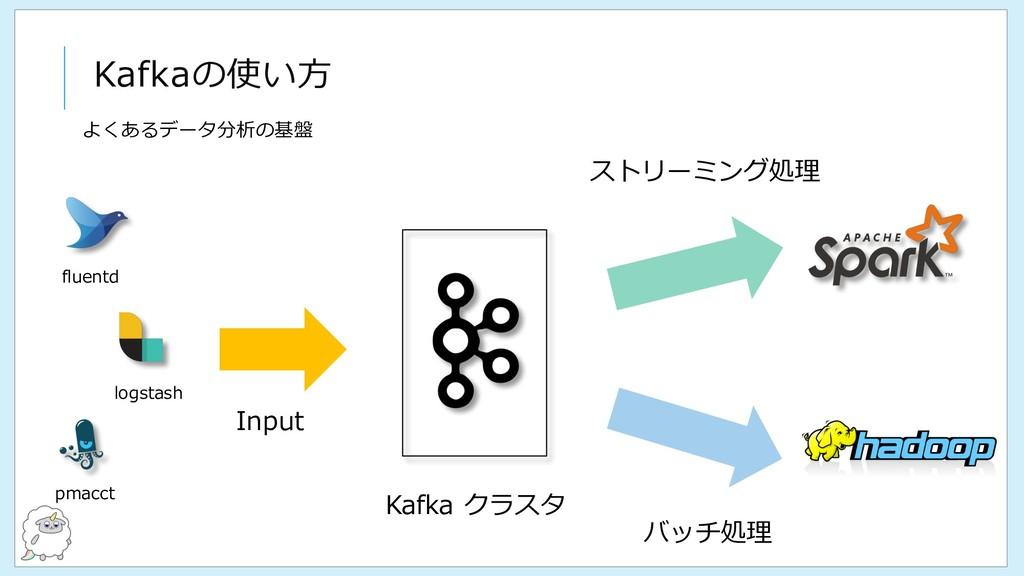Kafkaの使い⽅ Input ストリーミング処理 バッチ処理 Kafka クラスタ pmac...