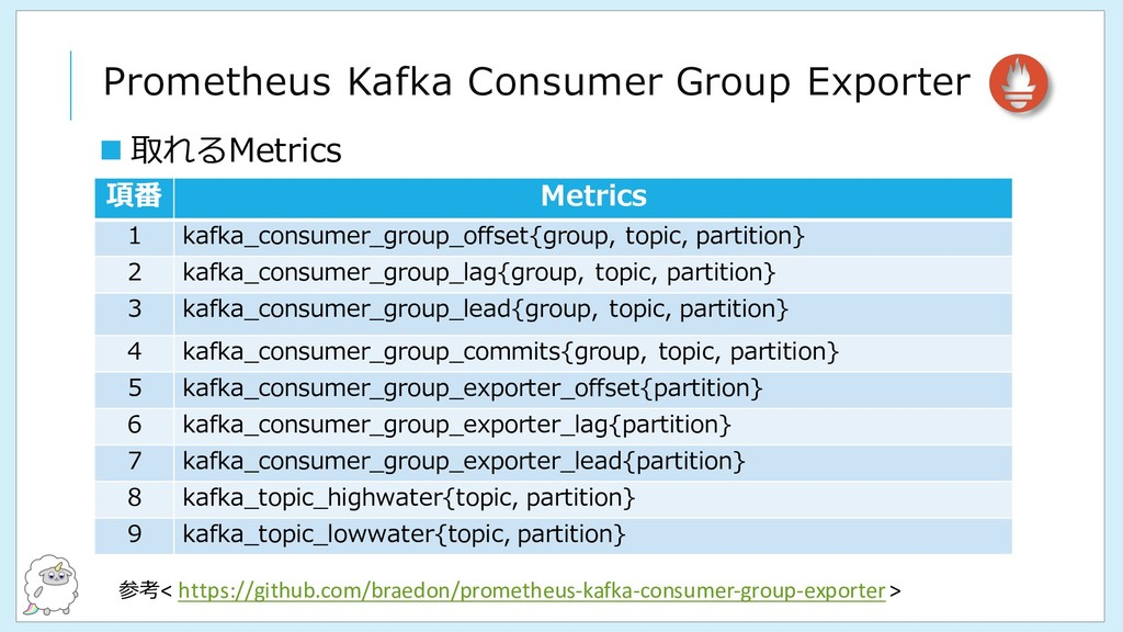 Prometheus Kafka Consumer Group Exporter 参考< ht...
