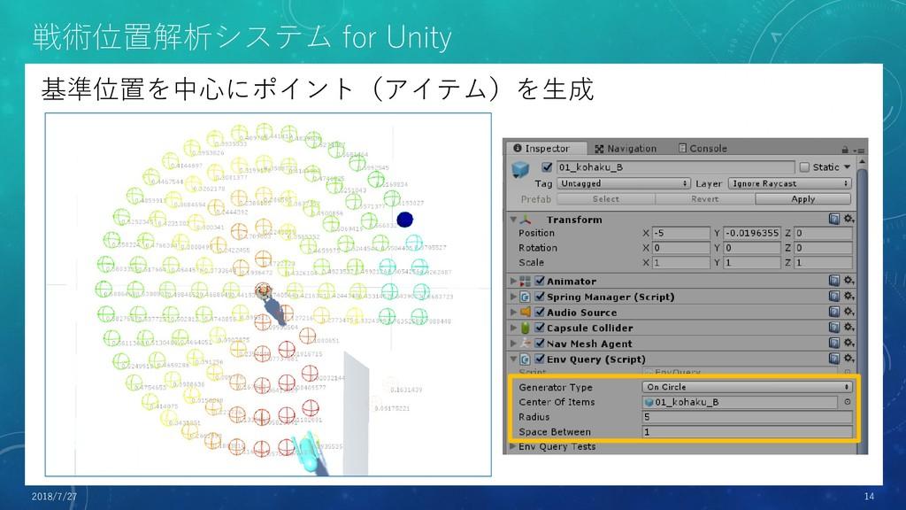 戦術位置解析システム for Unity 基準位置を中心にポイント(アイテム)を生成 2018...