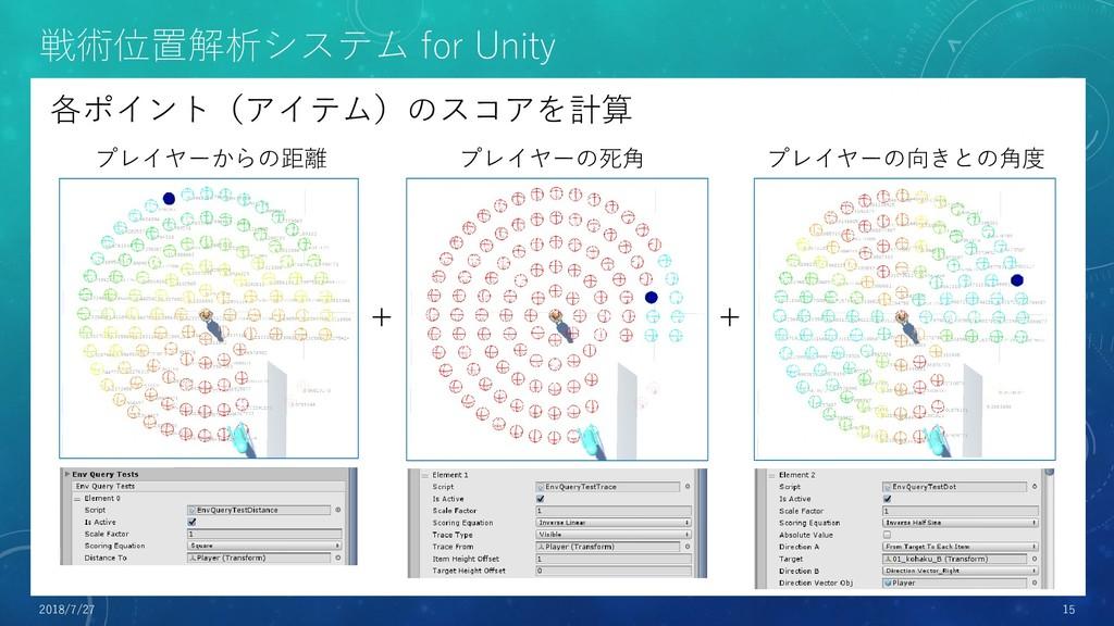戦術位置解析システム for Unity 各ポイント(アイテム)のスコアを計算 2018/7/...