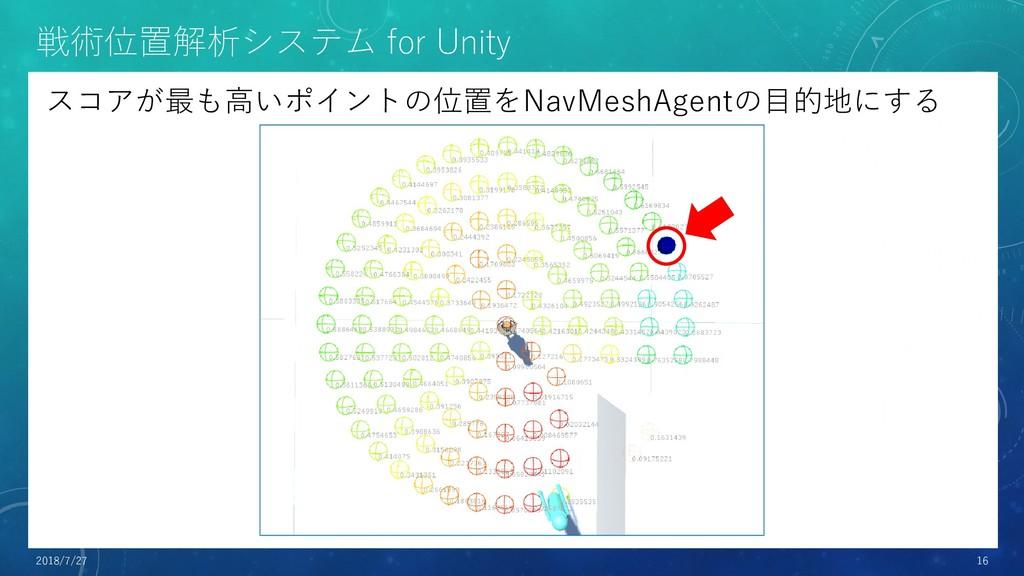 戦術位置解析システム for Unity スコアが最も高いポイントの位置をNavMeshAge...
