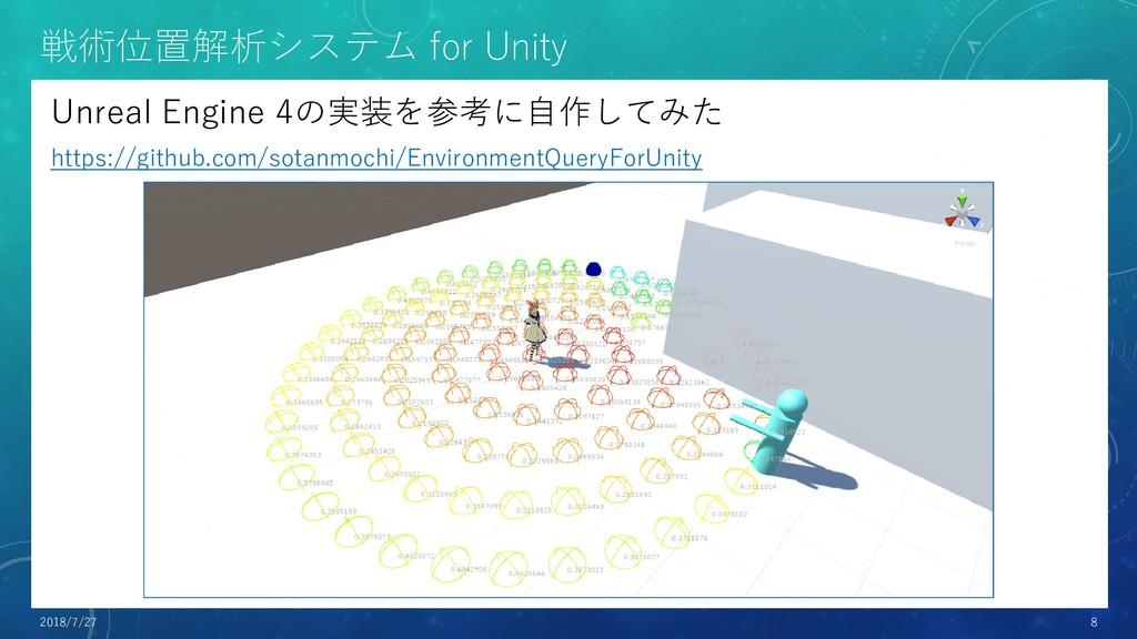 戦術位置解析システム for Unity Unreal Engine 4の実装を参考に自作して...