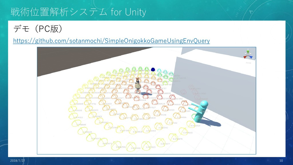 戦術位置解析システム for Unity デモ(PC版) https://github.com...