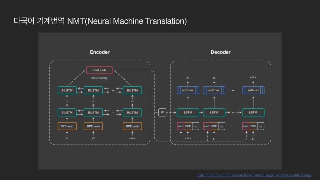 Ҵয ӝ҅ߣ NMT(Neural Machine Translation) https:...