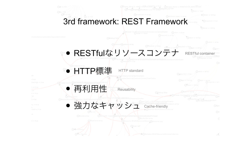 3rd framework: REST Framework • RESTfulͳϦιʔείϯς...