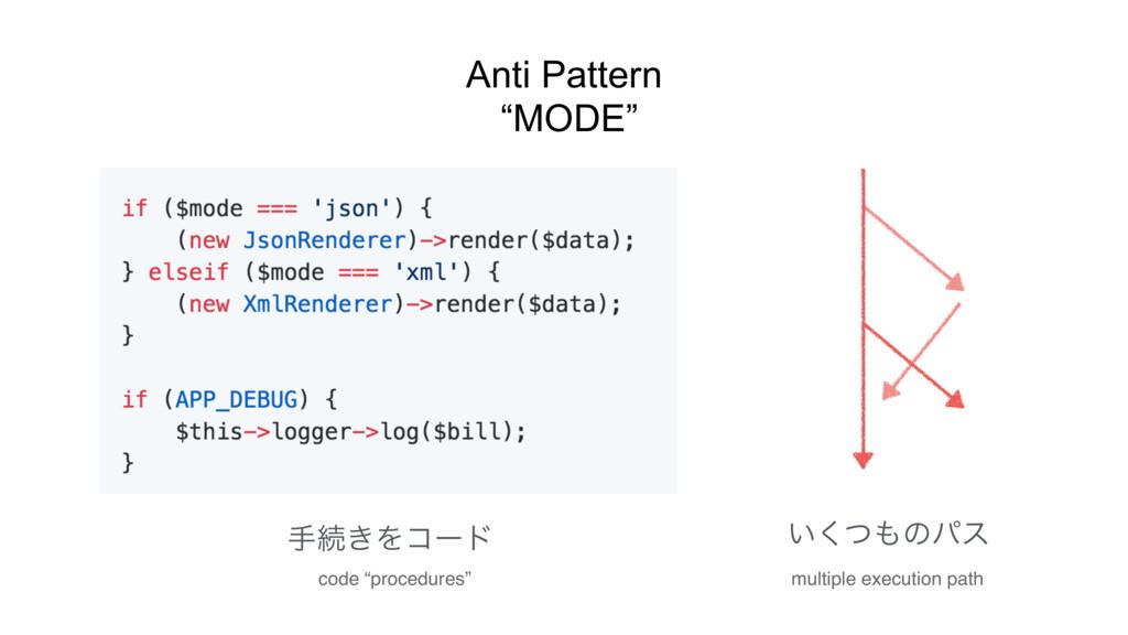 "Anti Pattern ""MODE"" ͍ͭ͘ͷύε खଓ͖Λίʔυ code ""proce..."