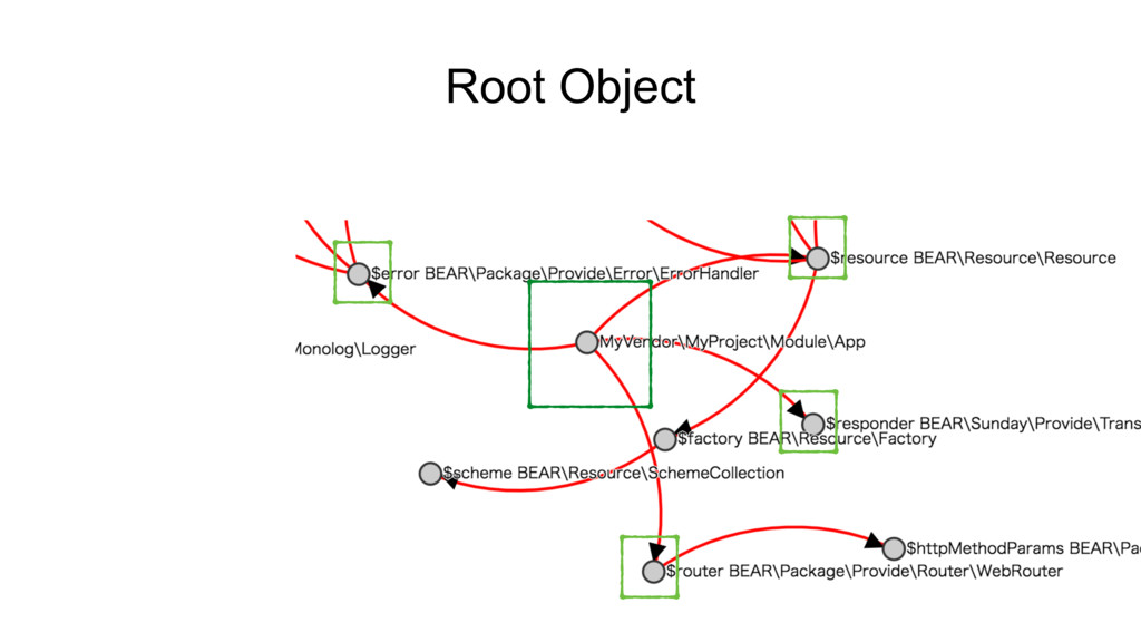 Root Object