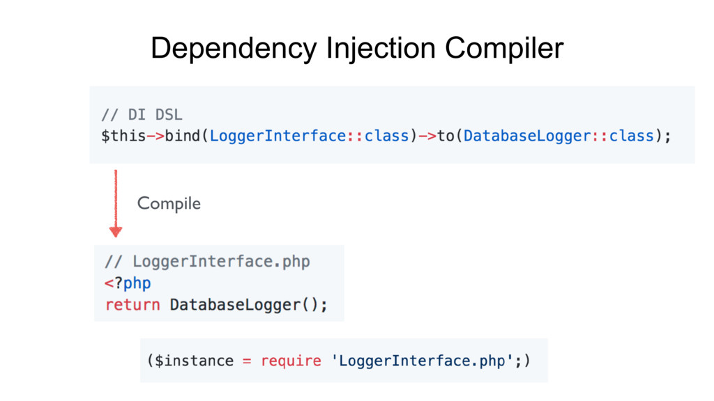 Dependency Injection Compiler Compile