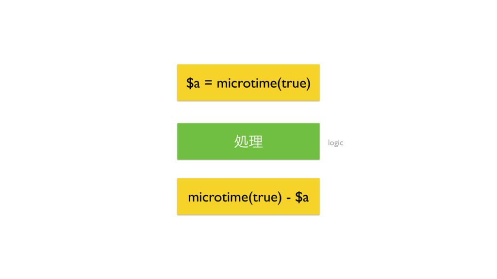 ॲཧ $a = microtime(true) microtime(true) - $a lo...
