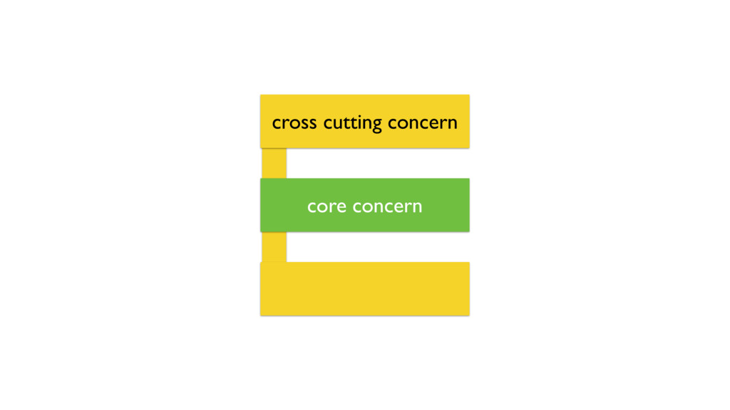 core concern cross cutting concern
