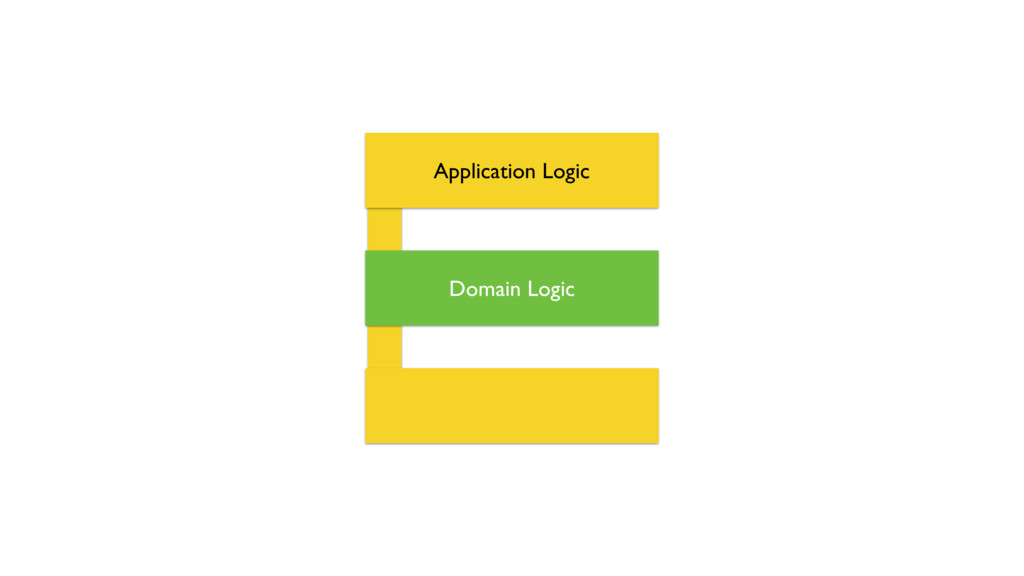 Domain Logic Application Logic