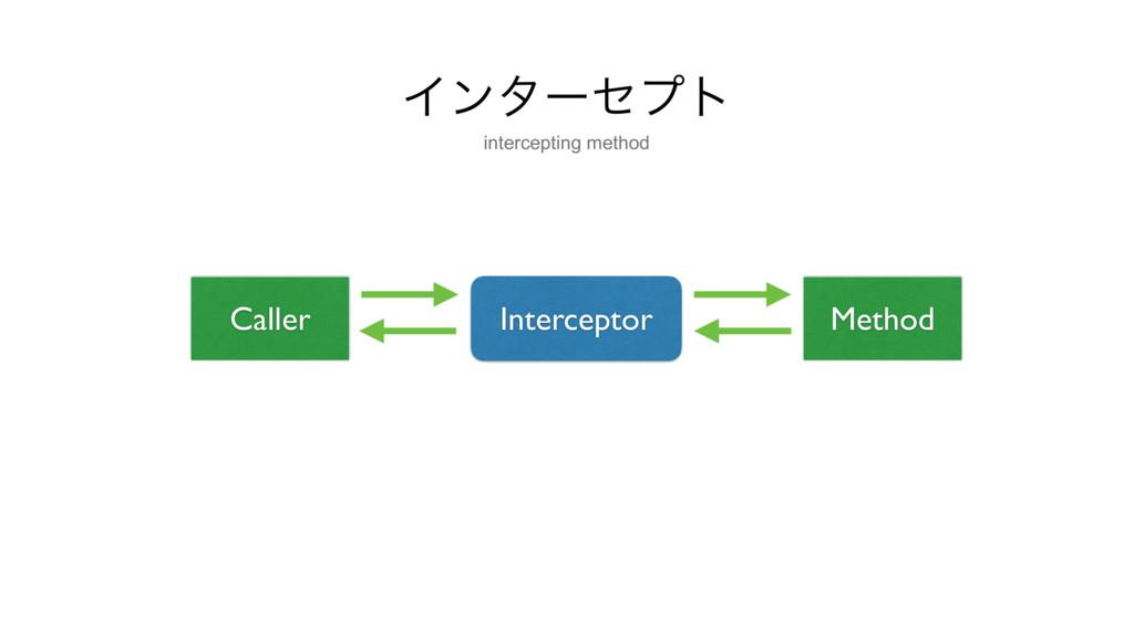 Πϯλʔηϓτ Caller Method Interceptor intercepting ...