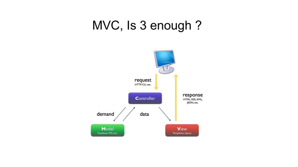 MVC, Is 3 enough ?
