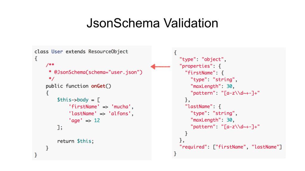 JsonSchema Validation