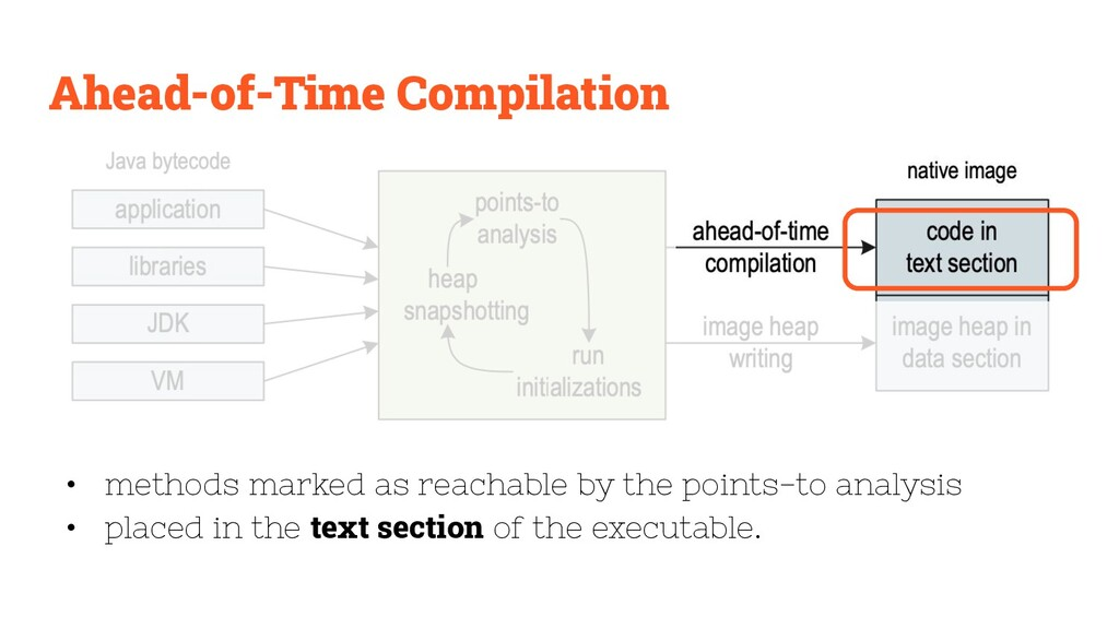 Ahead-of-Time Compilation • methods marked as r...