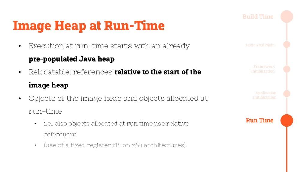 Image Heap at Run-Time • Execution at run-time ...