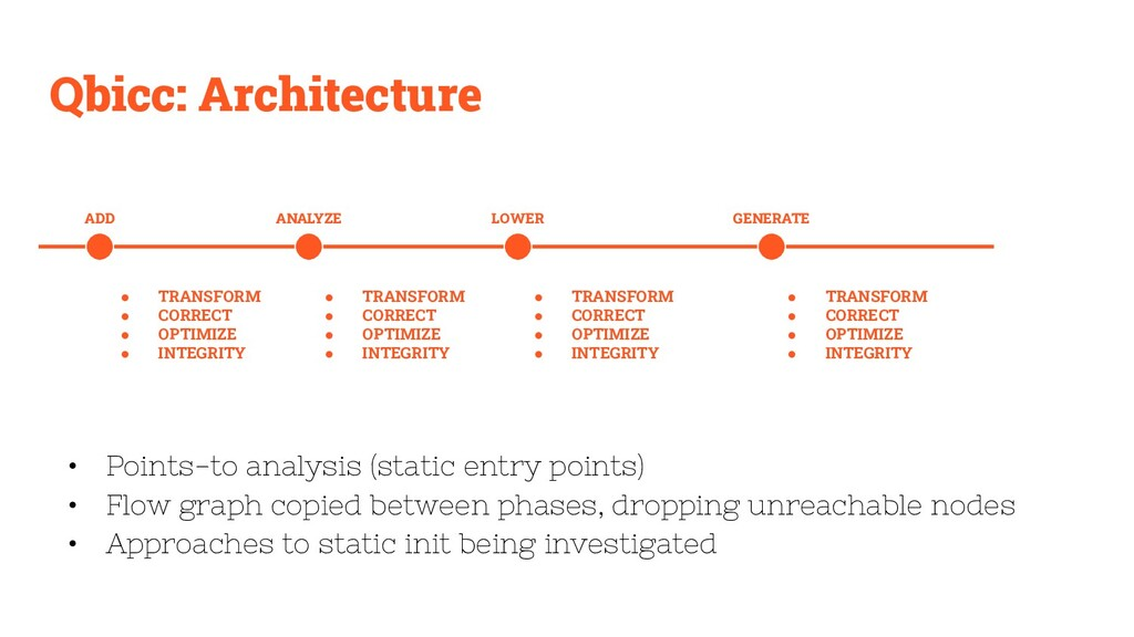 Qbicc: Architecture • Points-to analysis (stati...