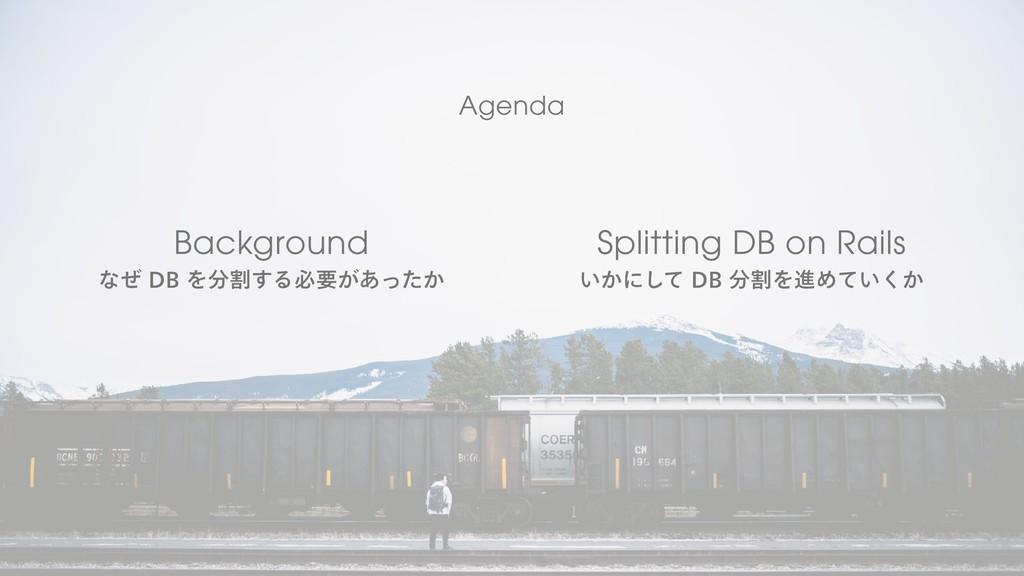 Background ͳͥ%#Λׂ͢Δඞཁ͕͔͋ͬͨ Splitting DB on R...