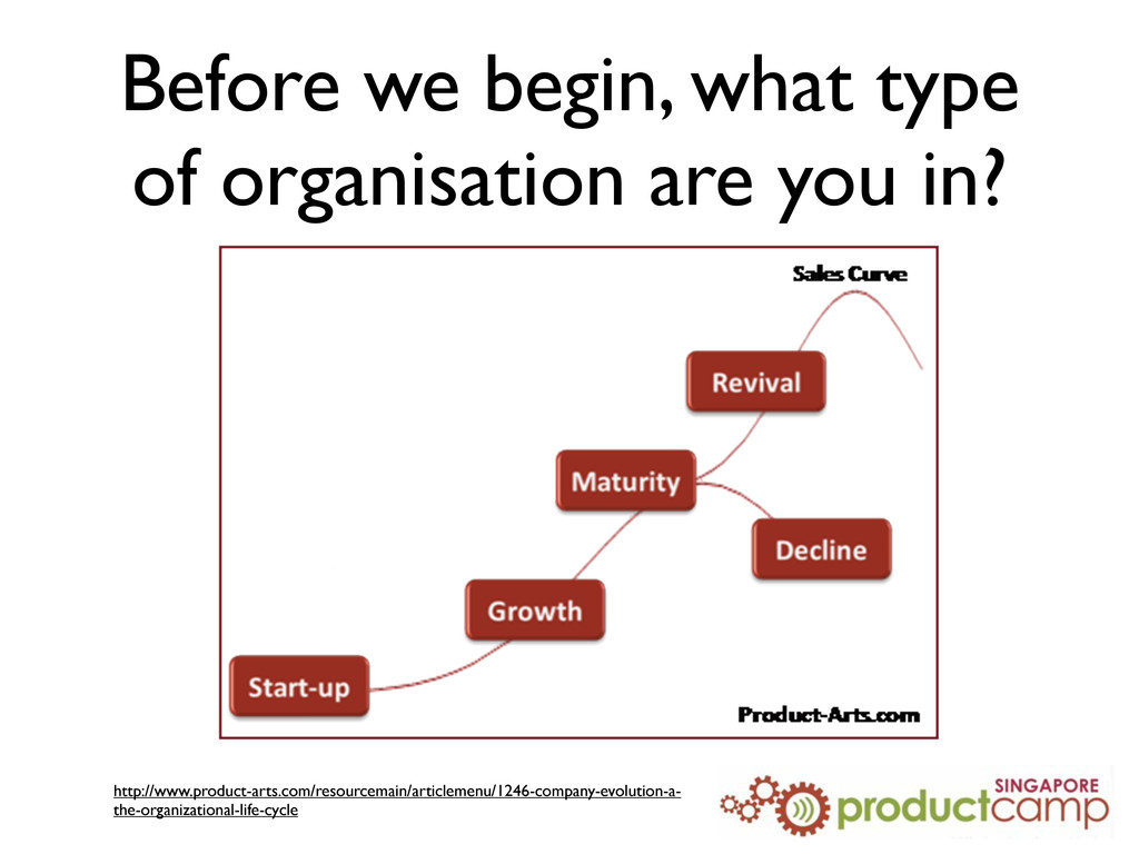 Before we begin, what type of organisation are ...