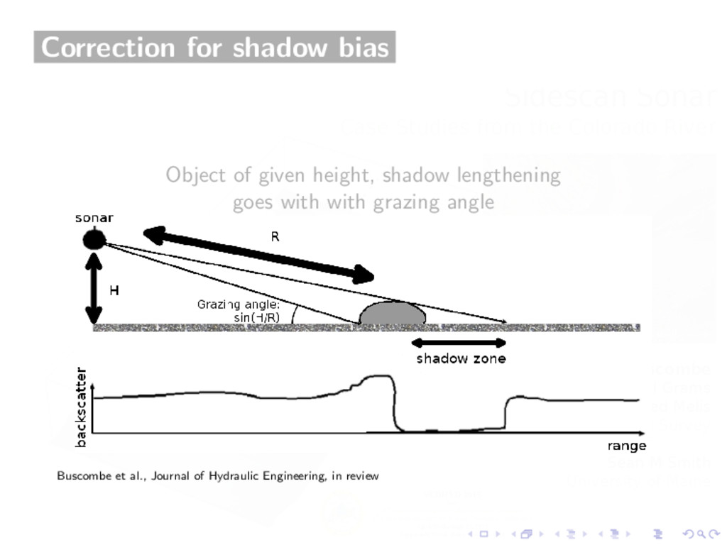 Correction for shadow bias Object of given heig...