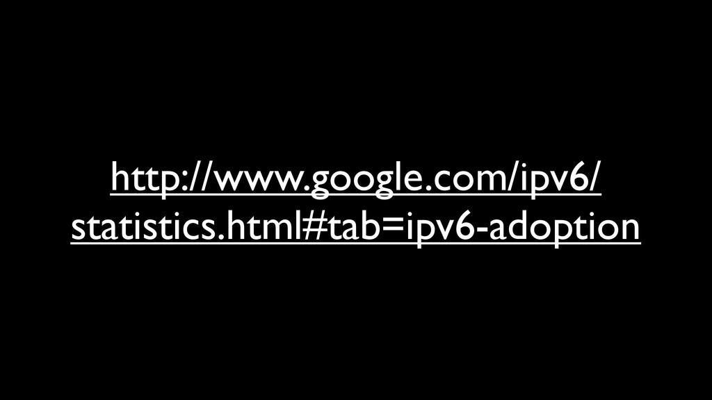 http://www.google.com/ipv6/ statistics.html#tab...