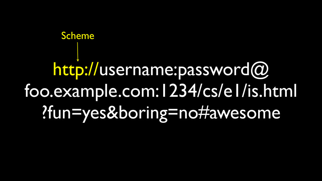 http://username:password@ foo.example.com:1234/...