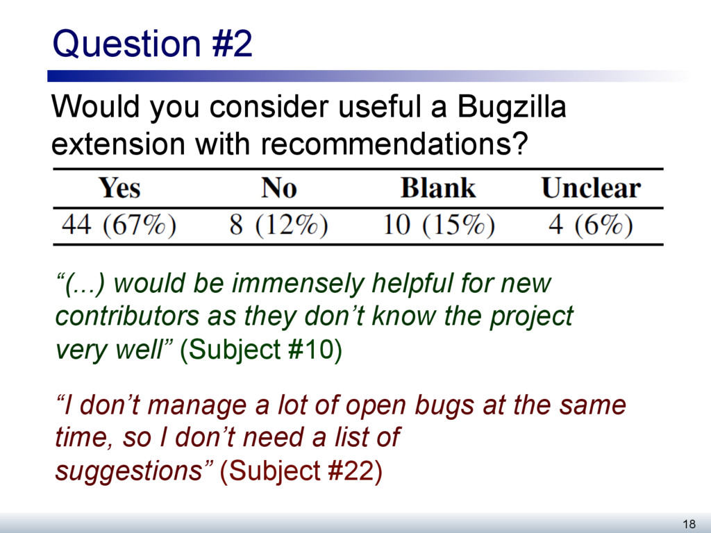 Question #2 Would you consider useful a Bugzill...
