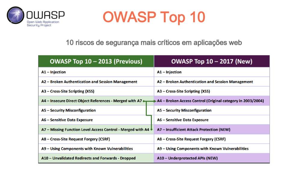 OWASP Top 10 10 riscos de segurança mais crític...