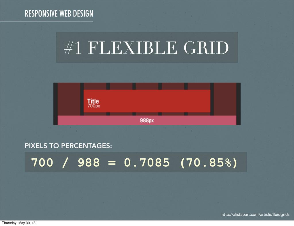 #1 FLEXIBLE GRID RESPONSIVE WEB DESIGN 700 / 98...