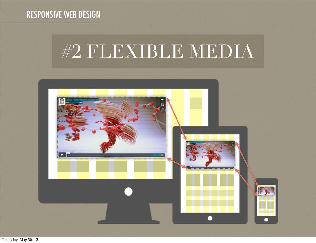 RESPONSIVE WEB DESIGN #2 FLEXIBLE MEDIA Thursda...