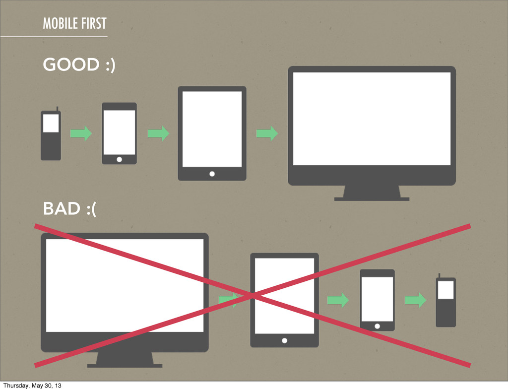 MOBILE FIRST GOOD :) BAD :( Thursday, May 30, 13