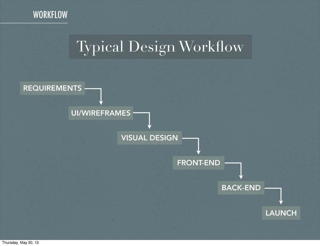 WORKFLOW Typical Design Workflow REQUIREMENTS UI...
