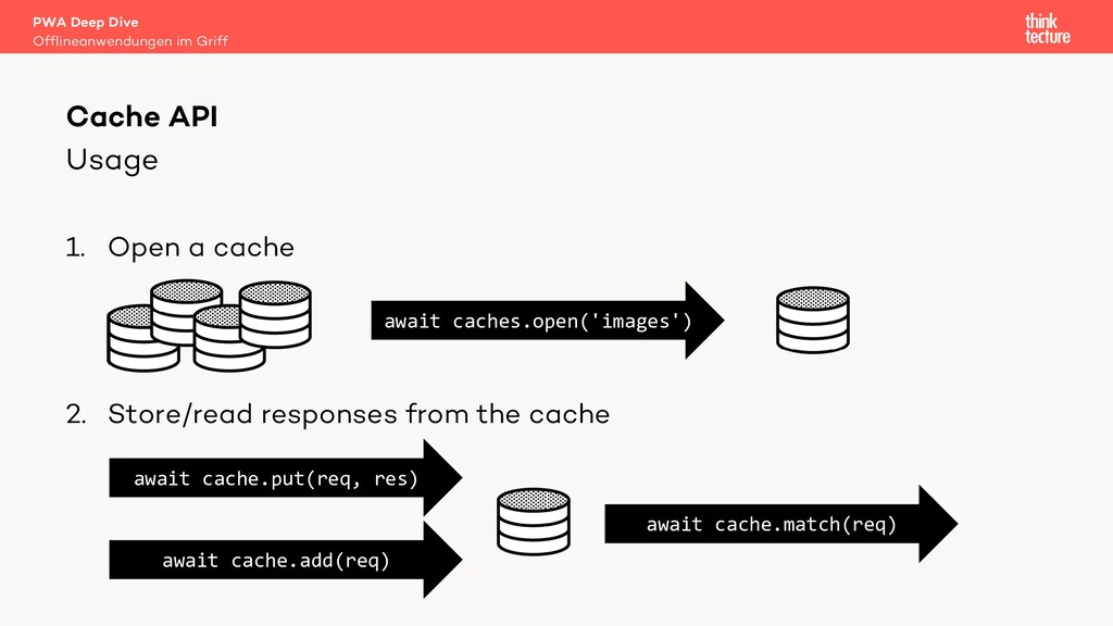 Usage 1. Open a cache 2. Store/read responses f...