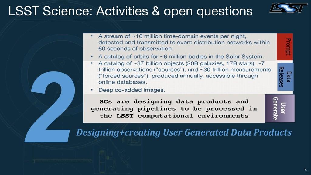 2 Designing+creating User Generated Data Produc...