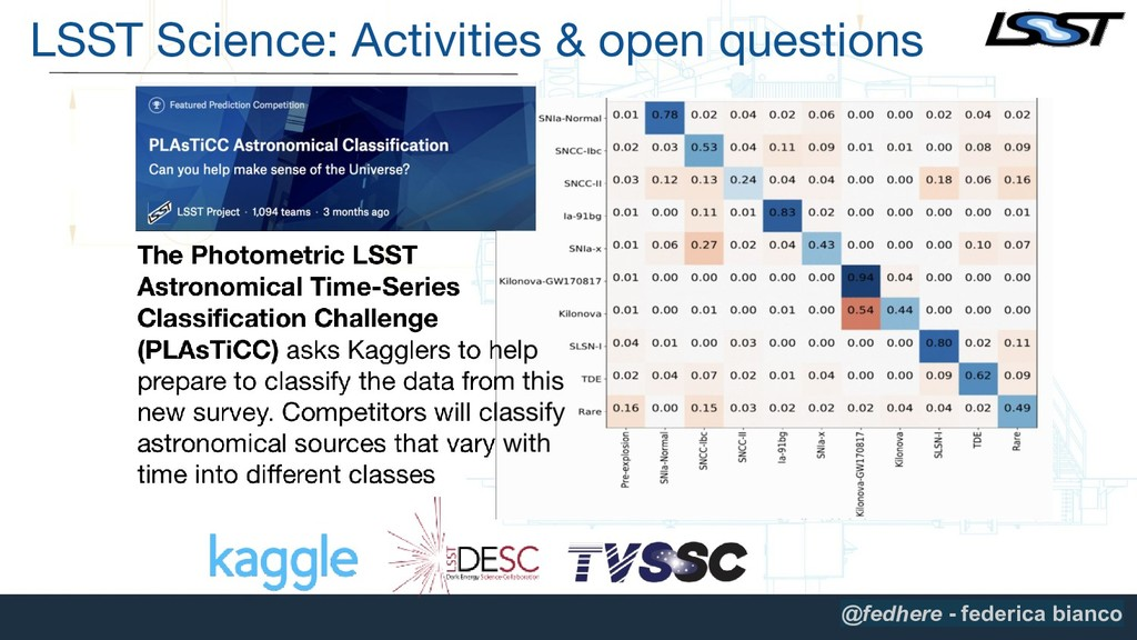 LSST Science: Activities & open questions @fedh...