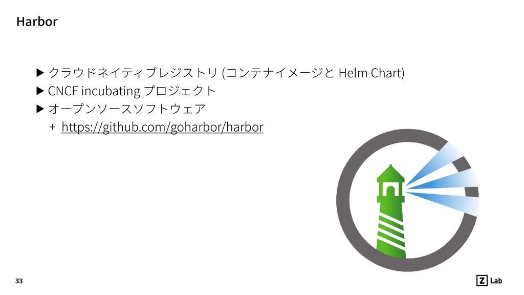 Harbor ▶ クラウドネイティブレジストリ (コンテナイメージと Helm Chart) ...