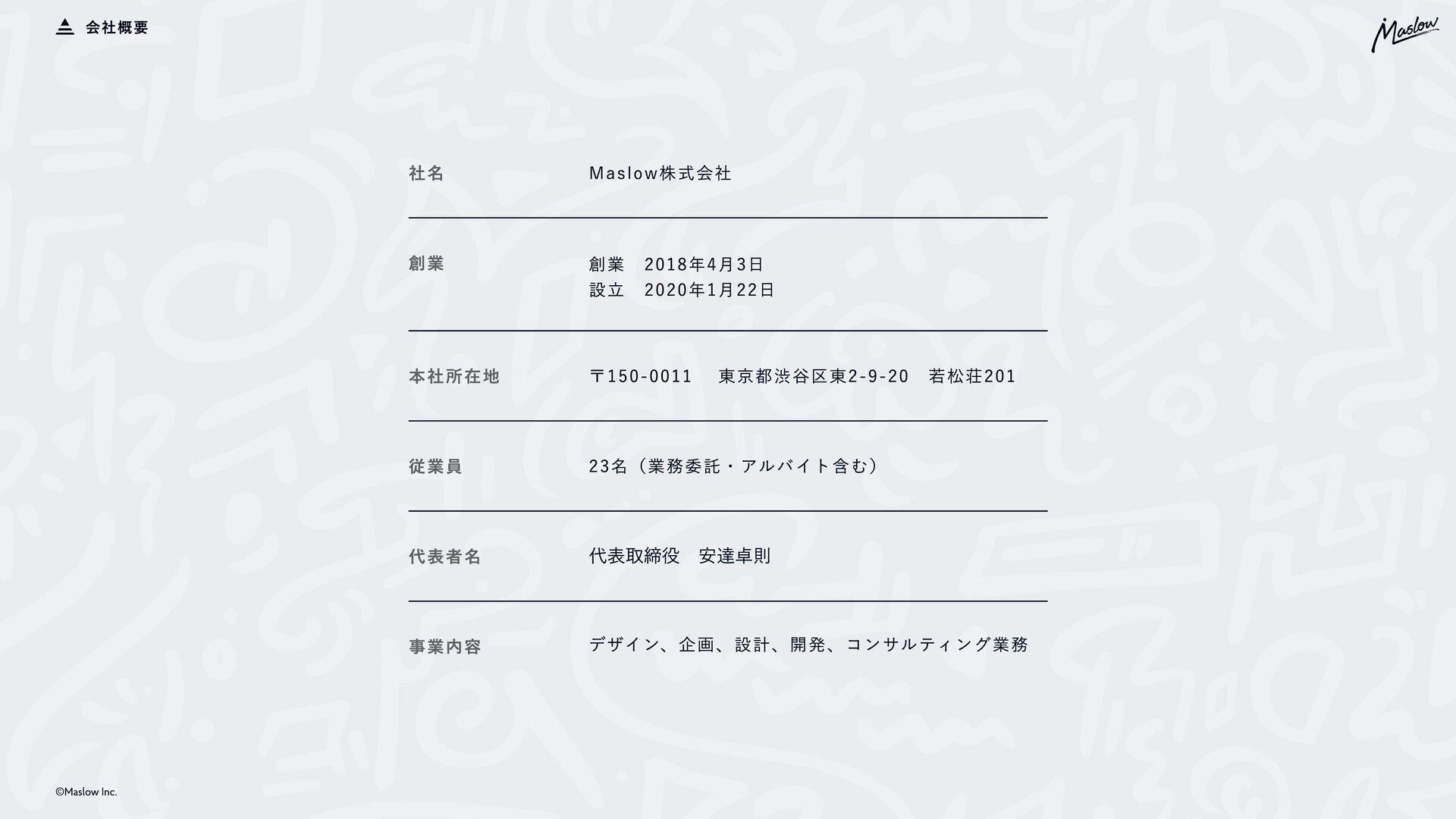 ©Maslow Inc. ざっくり沿革(設立〜現在まで) 11月 1月 3月 5月 2月 4月...