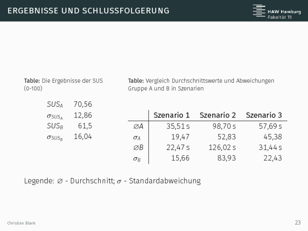 ergebnisse und schlussfolgerung Table: Die Erge...