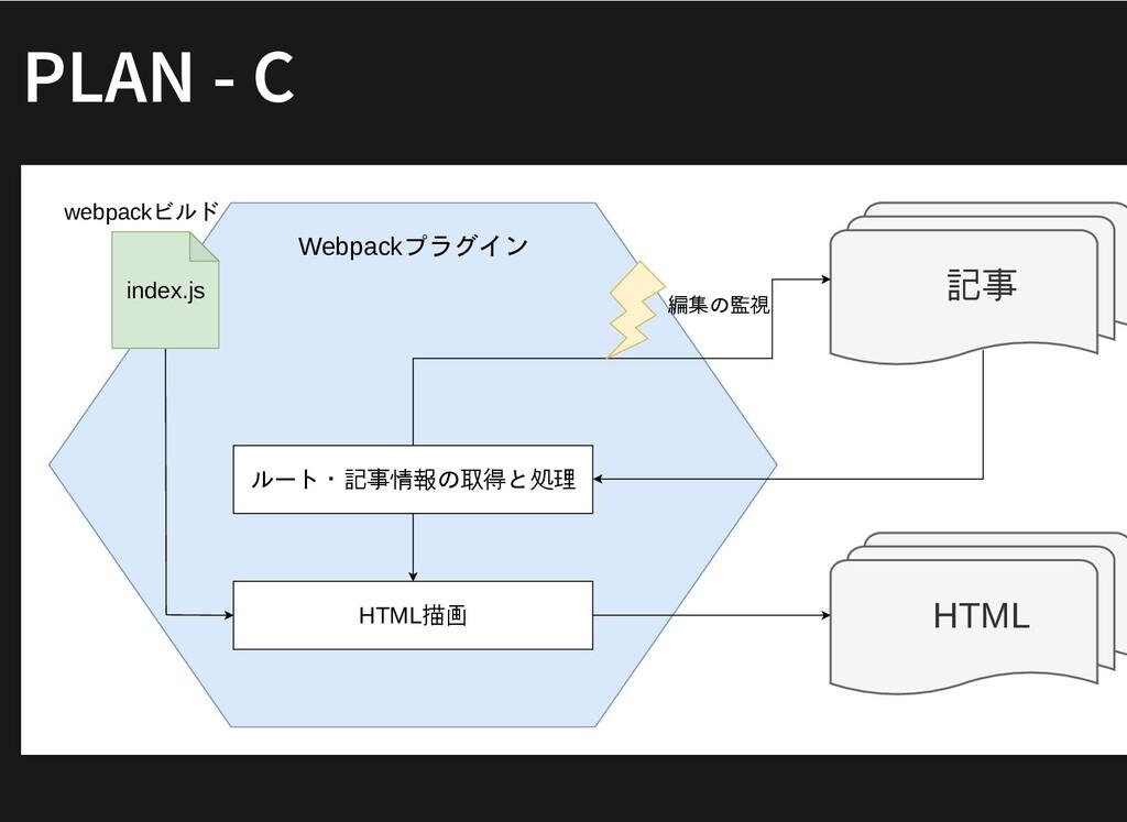 PLAN - C PLAN - C 記事 Webpackプラグイン ルート・記事情報の取得と処...