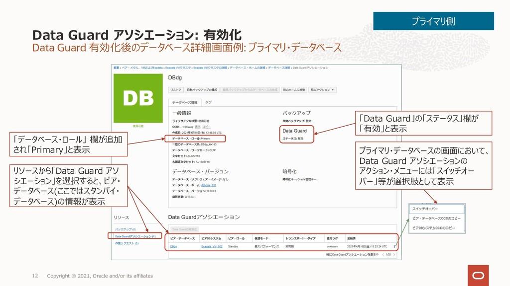 Data Guard 有効化後のデータベース詳細画⾯例: プライマリ・データベース Data ...