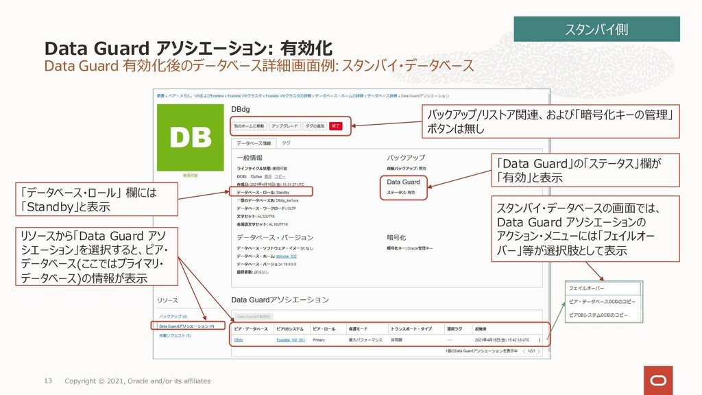 Data Guard 有効化後のデータベース詳細画⾯例: スタンバイ・データベース Data ...