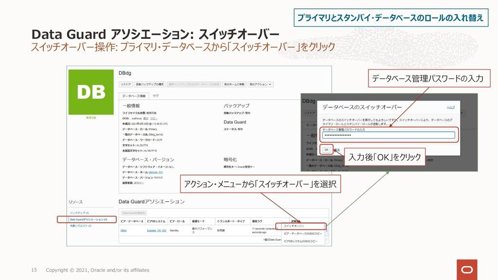 スイッチオーバー操作: プライマリ・データベースから「スイッチオーバー」をクリック Data ...