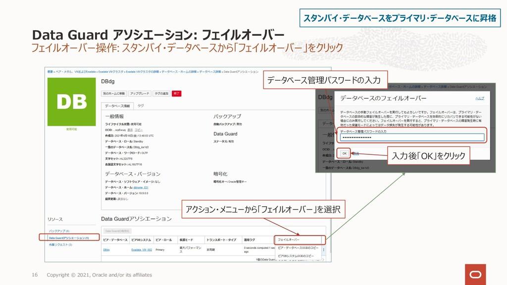 フェイルオーバー操作: スタンバイ・データベースから「フェイルオーバー」をクリック Data ...