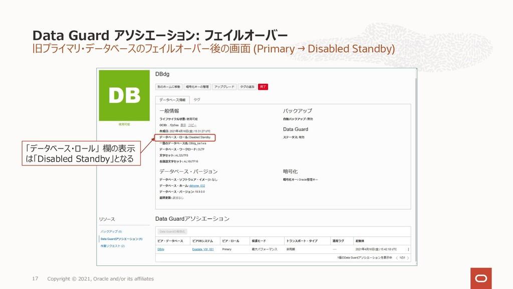 旧プライマリ・データベースのフェイルオーバー後の画⾯ (Primary → Disabled ...